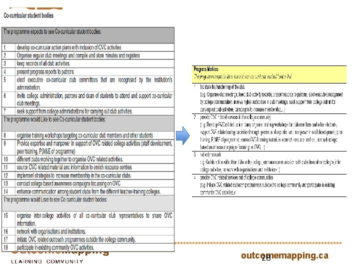 outcomemapping. ca 28