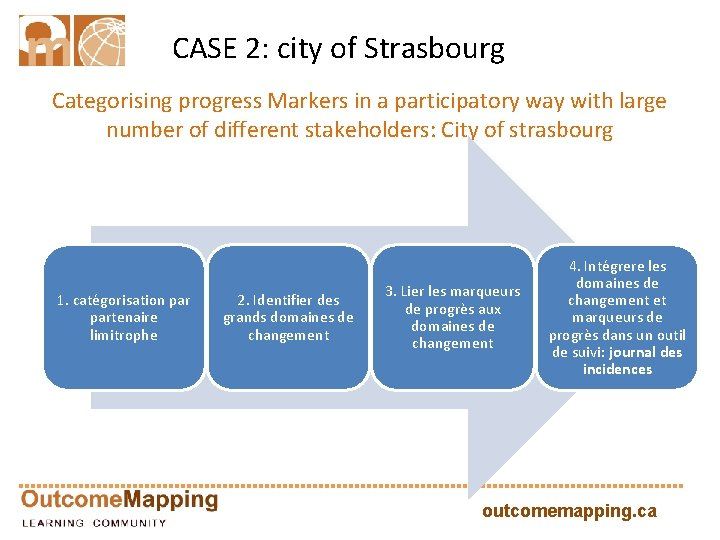 CASE 2: city of Strasbourg Categorising progress Markers in a participatory way with large