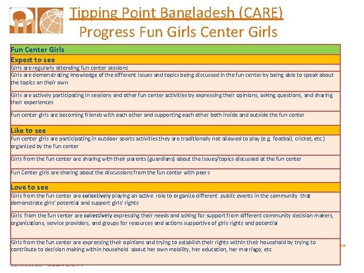 Tipping Point Bangladesh (CARE) Progress Fun Girls Center Girls Fun Center Girls Expect to
