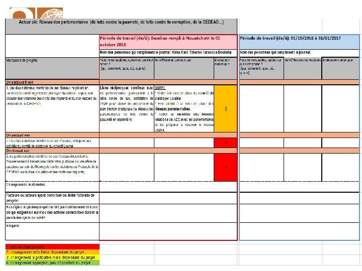• Slide Jan outcomemapping. ca 9