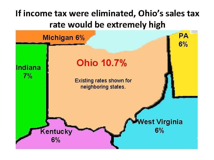 If income tax were eliminated, Ohio's sales tax rate would be extremely high Michigan