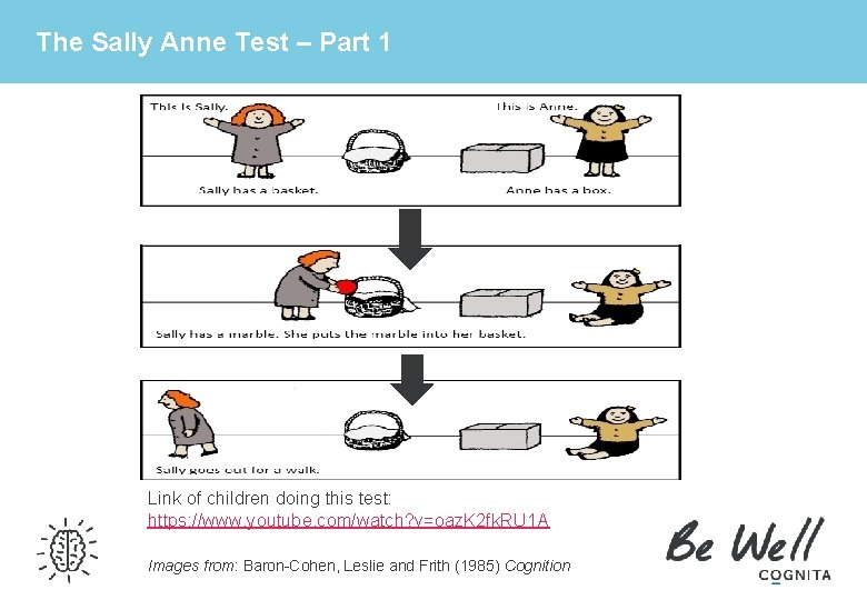 The Sally Anne Test – Part 1 Link of children doing this test: https: