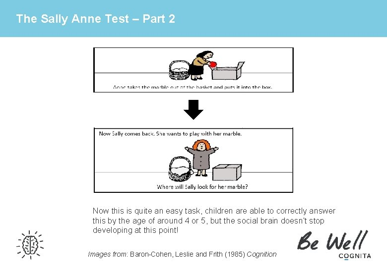 The Sally Anne Test – Part 2 Now this is quite an easy task,