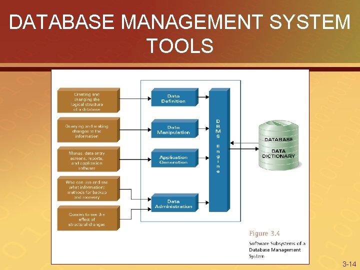 DATABASE MANAGEMENT SYSTEM TOOLS 3 -14