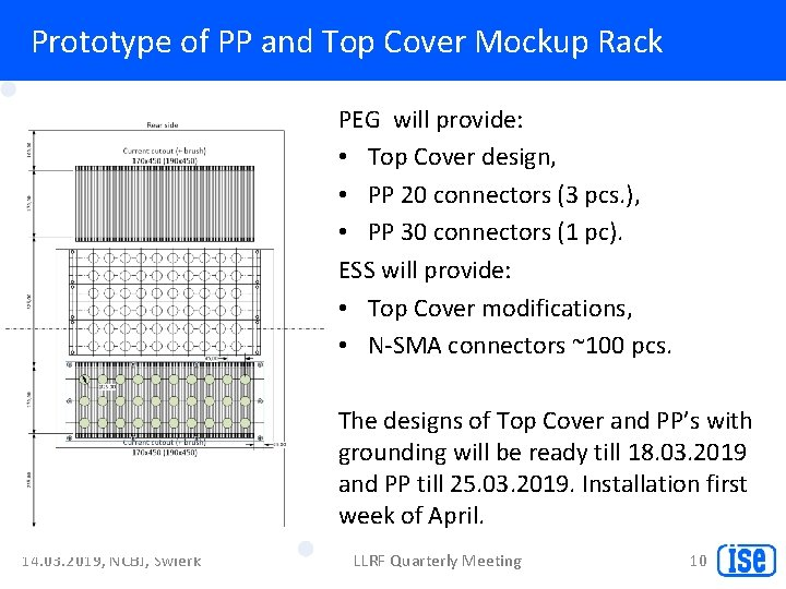 Prototype of PP and Top Cover Mockup Rack PEG will provide: • Top Cover