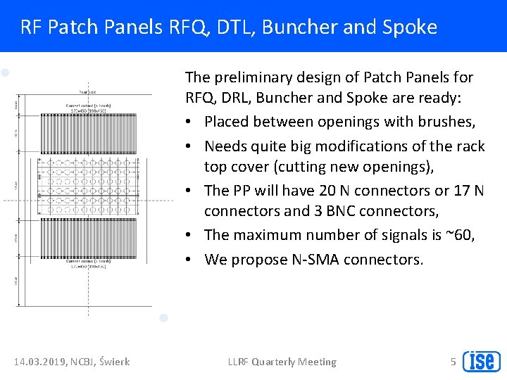 RF Patch Panels RFQ, DTL, Buncher and Spoke The preliminary design of Patch Panels