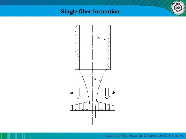 Single fiber formation Separation Techniques, 26 -28 September 2016, Valencia