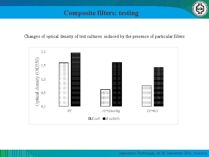 Composite filters: testing Changes of optical density of test cultures induced by the presence