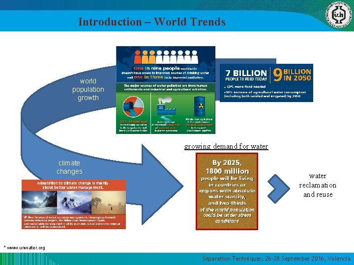 Introduction – World Trends world population growth growing demand for water climate changes water