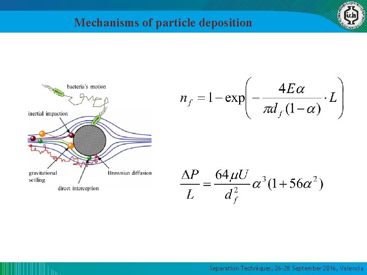 Mechanisms of particle deposition Separation Techniques, 26 -28 September 2016, Valencia