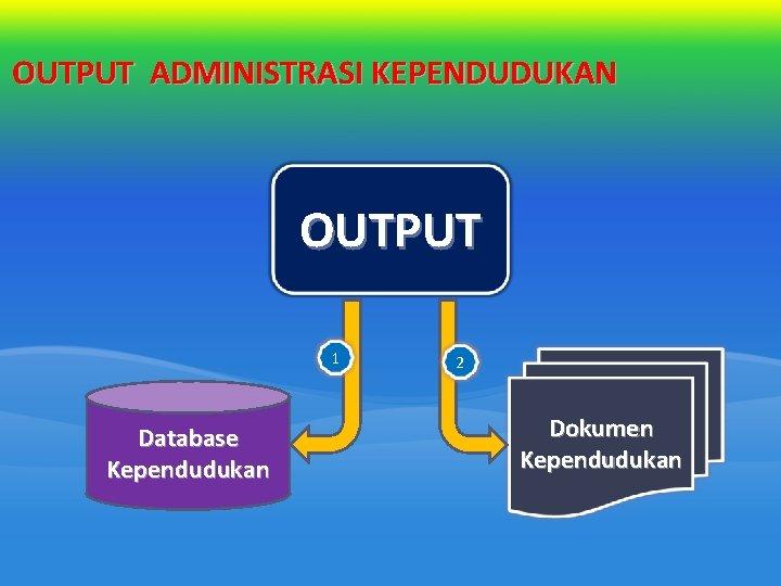OUTPUT ADMINISTRASI KEPENDUDUKAN OUTPUT 1 Database Kependudukan 2 Dokumen Kependudukan
