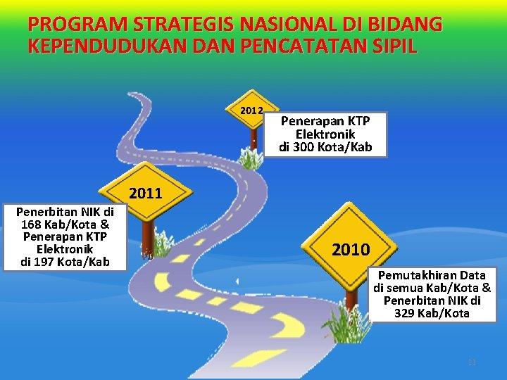 PROGRAM STRATEGIS NASIONAL DI BIDANG KEPENDUDUKAN DAN PENCATATAN SIPIL 2012 Penerapan KTP Elektronik di