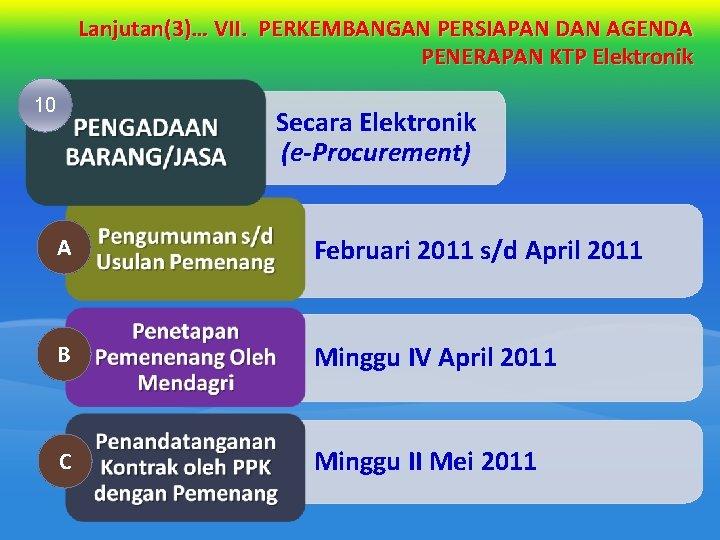Lanjutan(3)… VII. PERKEMBANGAN PERSIAPAN DAN AGENDA PENERAPAN KTP Elektronik 10 Secara Elektronik (e-Procurement) A