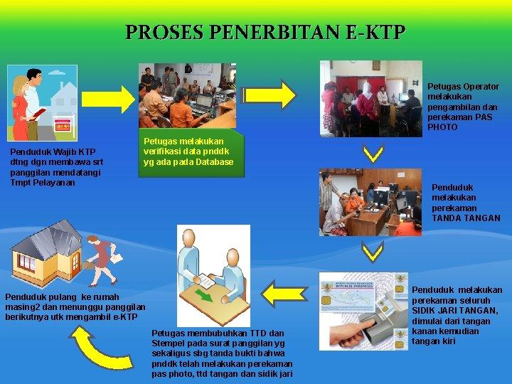 PROSES PENERBITAN E-KTP Petugas Operator melakukan pengambilan dan perekaman PAS PHOTO Penduduk Wajib KTP