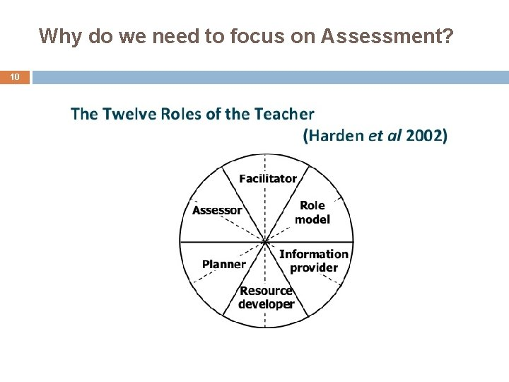 Why do we need to focus on Assessment? 10