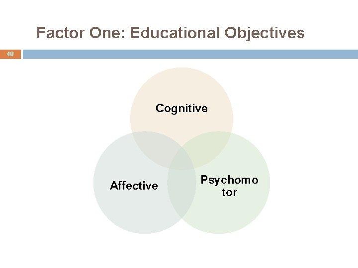 Factor One: Educational Objectives 40 Cognitive Affective Psychomo tor
