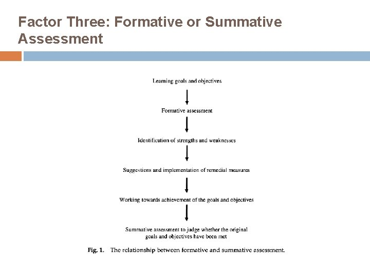 Factor Three: Formative or Summative Assessment