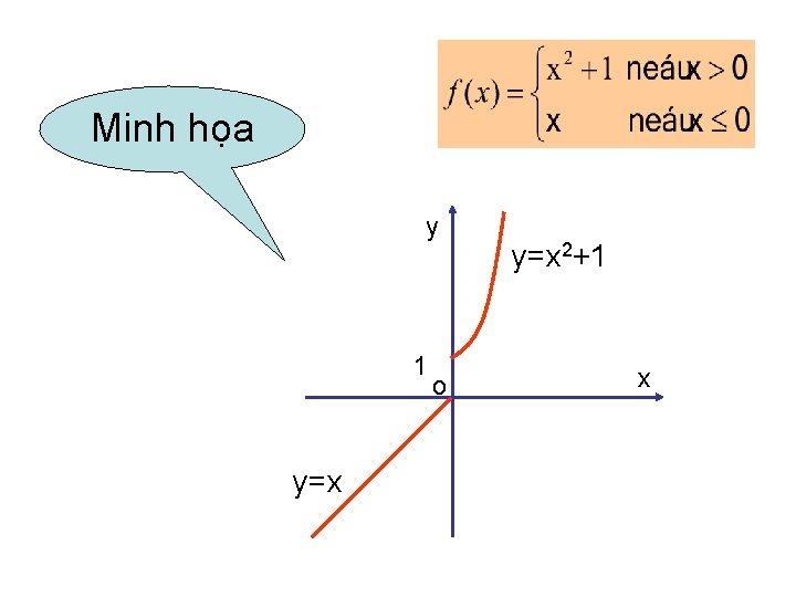 Minh họa y 1 y=x o y=x 2+1 x