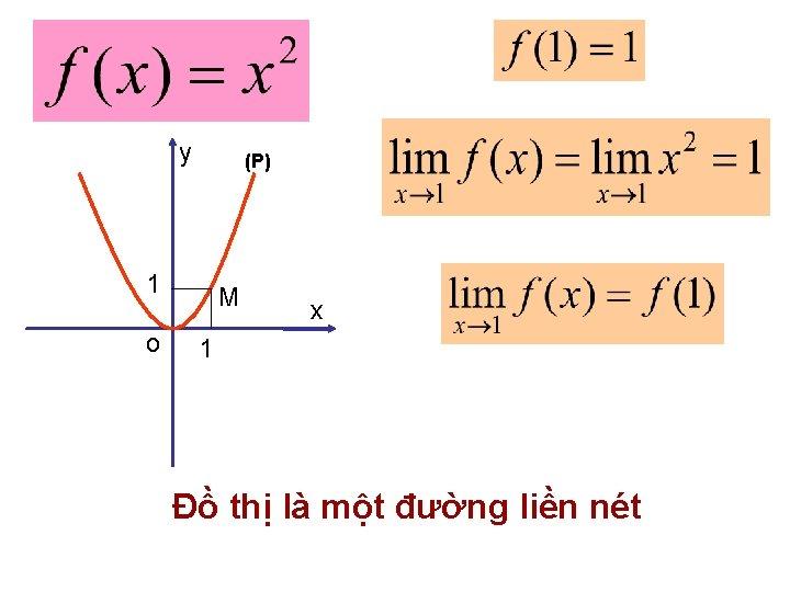 y (P) 1 o M x 1 Đồ thị là một đường liền nét