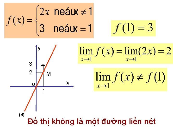 y 3 2 M x o 1 (d) Đồ thị không là một đường