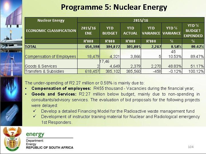 Programme 5: Nuclear Energy ECONOMIC CLASSIFICATION TOTAL 2015/16 ENE YTD BUDGET YTD % BUDGET