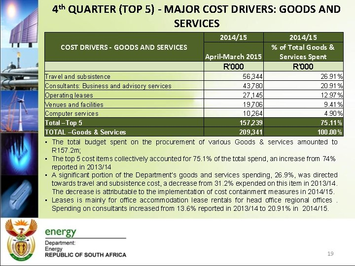 4 th QUARTER (TOP 5) - MAJOR COST DRIVERS: GOODS AND SERVICES 2014/15 COST