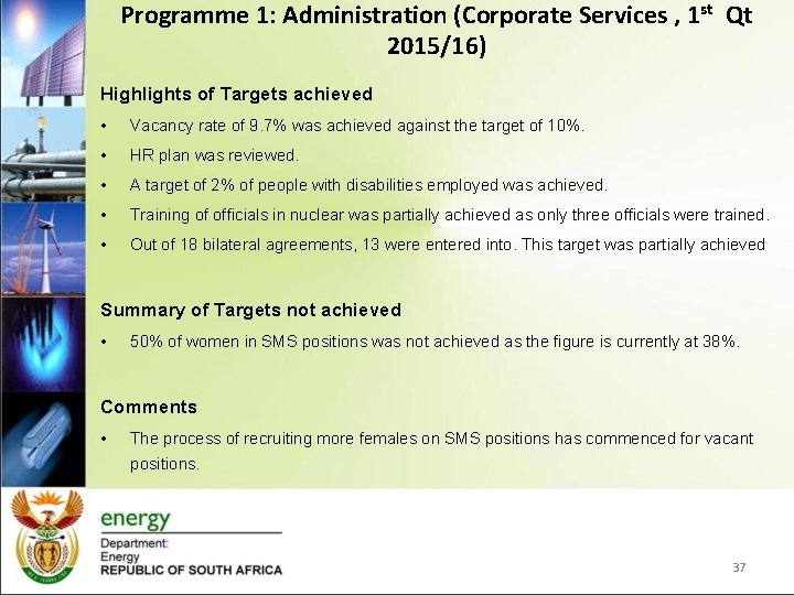 Programme 1: Administration (Corporate Services , 1 st Qt 2015/16) Highlights of Targets achieved