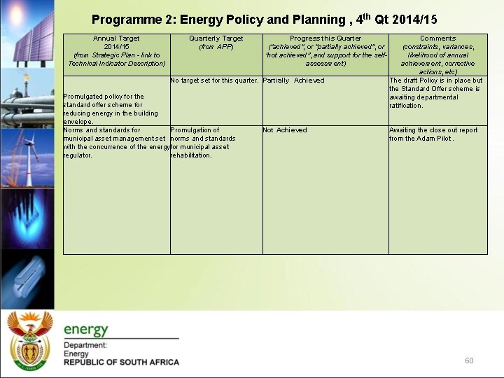 Programme 2: Energy Policy and Planning , 4 th Qt 2014/15 Annual Target 2014/15