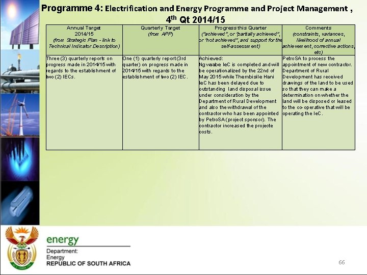 Programme 4: Electrification and Energy Programme and Project Management , 4 th Qt 2014/15