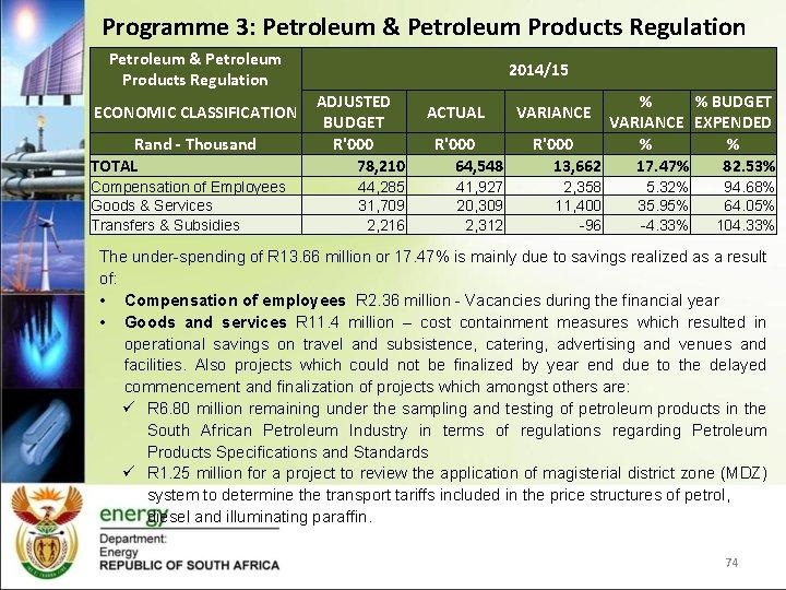 Programme 3: Petroleum & Petroleum Products Regulation 2014/15 Rand - Thousand TOTAL ADJUSTED %