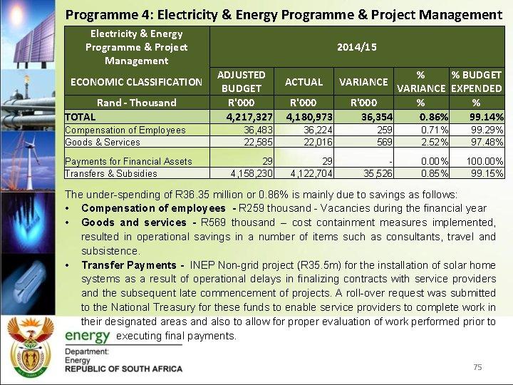 Programme 4: Electricity & Energy Programme & Project Management ECONOMIC CLASSIFICATION Rand - Thousand