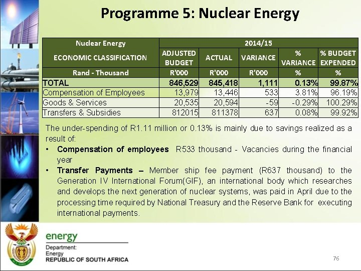 Programme 5: Nuclear Energy ECONOMIC CLASSIFICATION Rand - Thousand TOTAL Compensation of Employees Goods