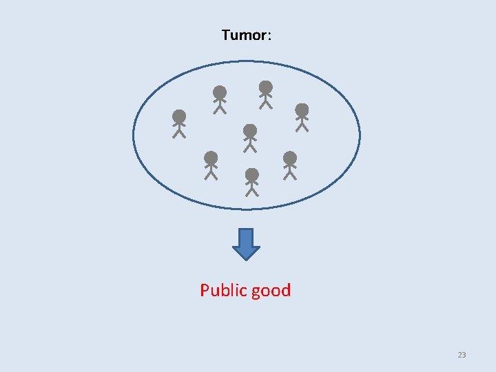 Tumor: Public good 23