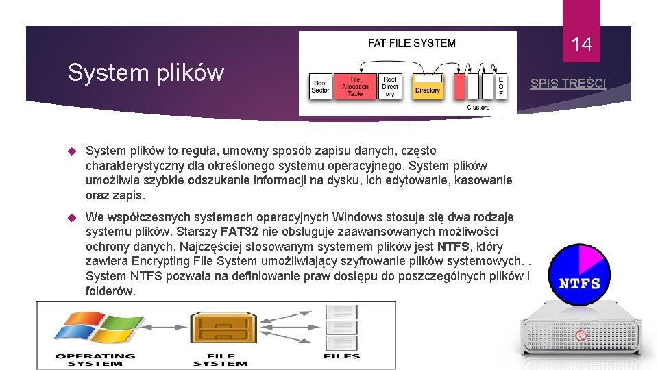 14 System plików SPIS TREŚCI System plików to reguła, umowny sposób zapisu danych, często