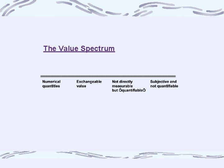 The Value Spectrum