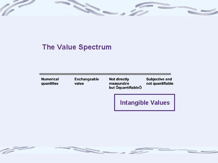 The Value Spectrum Intangible Values