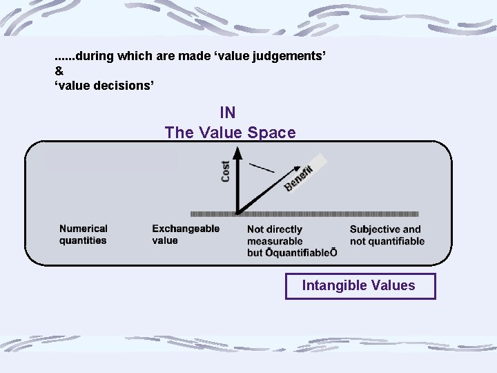 . . . during which are made 'value judgements' & 'value decisions' IN The
