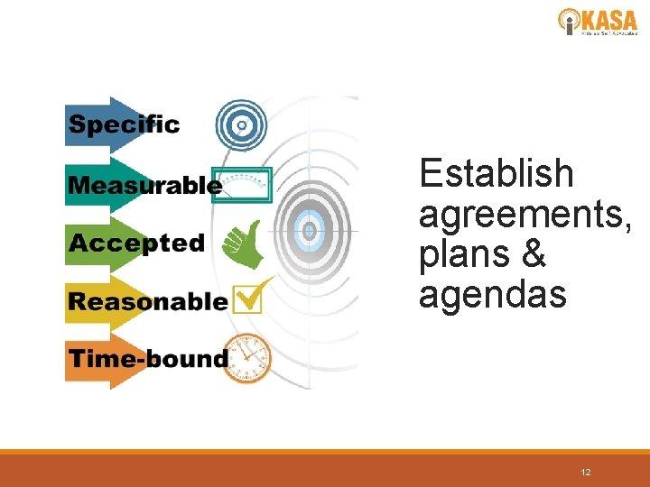 Establish agreements, plans & agendas 12