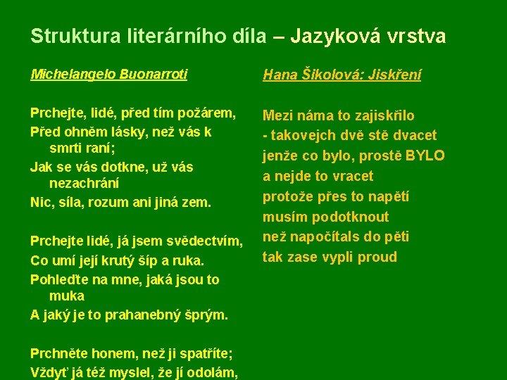 Struktura literárního díla – Jazyková vrstva Michelangelo Buonarroti Hana Šikolová: Jiskření Prchejte, lidé, před