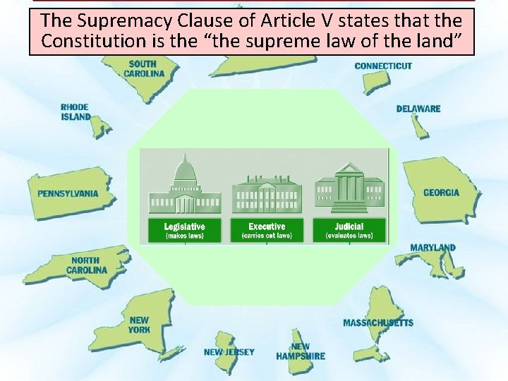 """The Supremacy Clause of Article V states that the Constitution is the """"the supreme"""
