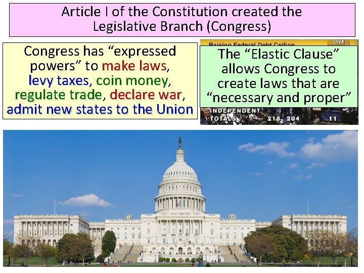 """Article I of the Constitution created the Legislative Branch (Congress) Congress has """"expressed The"""
