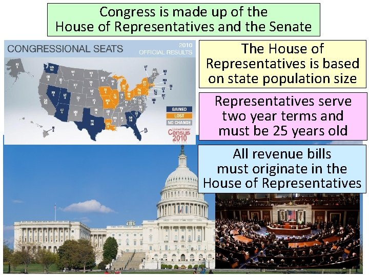 Congress is made up of the House of Representatives and the Senate The House