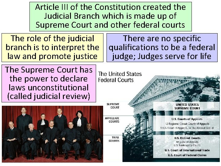 Article III of the Constitution created the Judicial Branch which is made up of