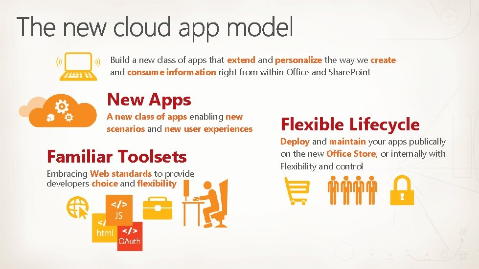 Build a new class of apps that extend and personalize the way we create