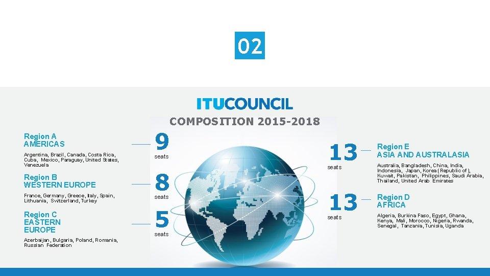 02 COMPOSITION 2015 -2018 Region A AMERICAS Argentina, Brazil, Canada, Costa Rica, Cuba, Mexico,
