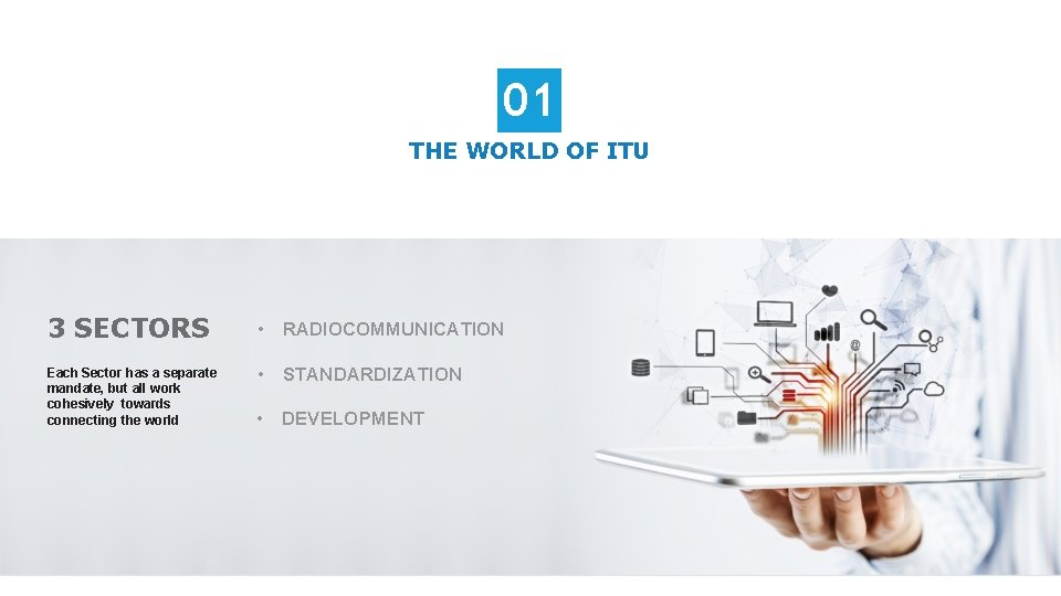 01 THE WORLD OF ITU 3 SECTORS Each Sector has a separate mandate, but