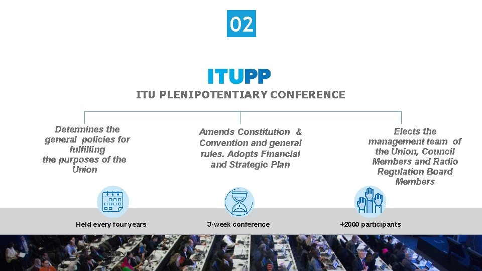 02 ITU PLENIPOTENTIARY CONFERENCE Determines the general policies for fulfilling the purposes of the