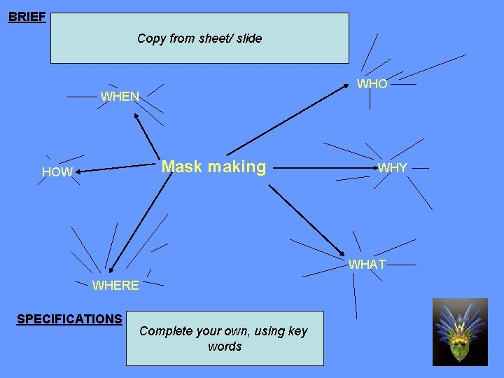 BRIEF Copy from sheet/ slide WHO WHEN Mask making HOW WHY WHAT WHERE SPECIFICATIONS