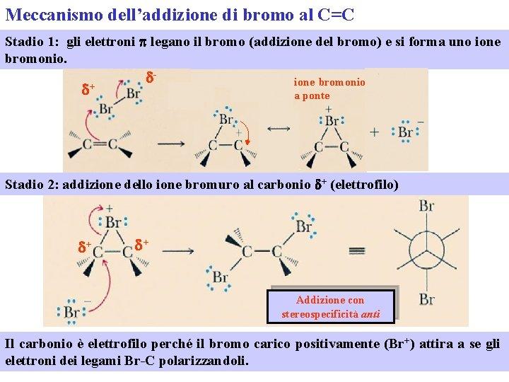 Meccanismo dell'addizione di bromo al C=C Stadio 1: gli elettroni p legano il bromo