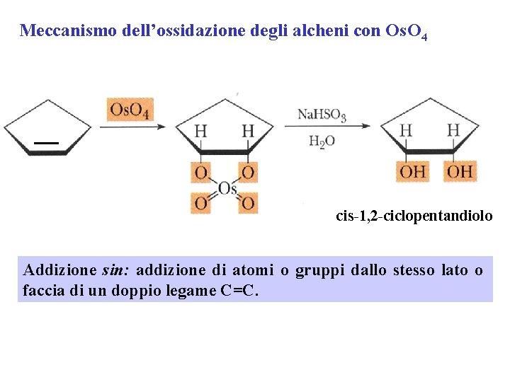 Meccanismo dell'ossidazione degli alcheni con Os. O 4 cis-1, 2 -ciclopentandiolo Addizione sin: addizione
